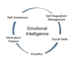 0403emotionalintelligence