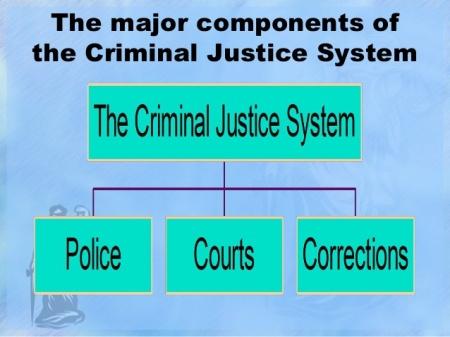criminal-justice-system-8-638